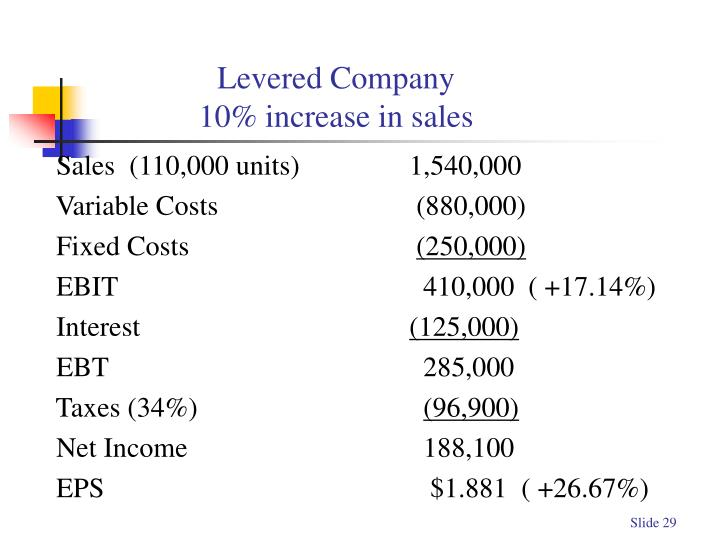 Levered Company