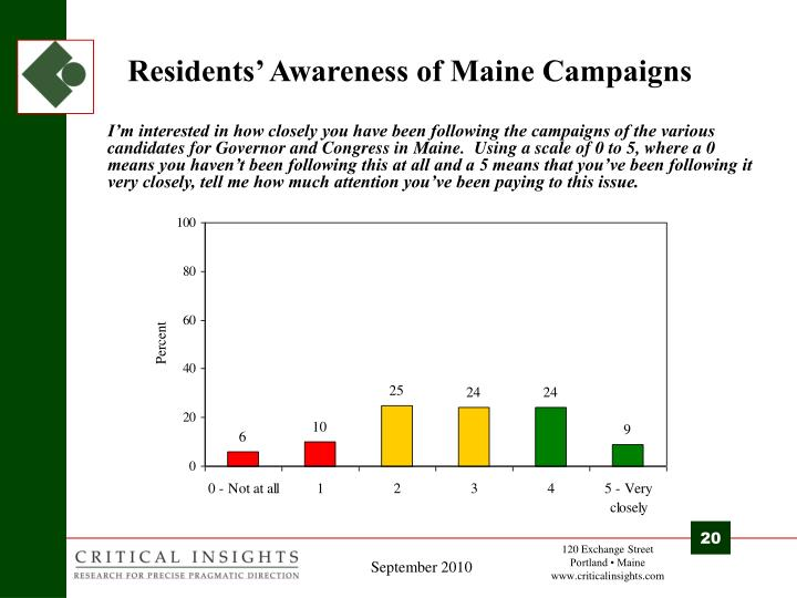 Residents' Awareness of Maine Campaigns