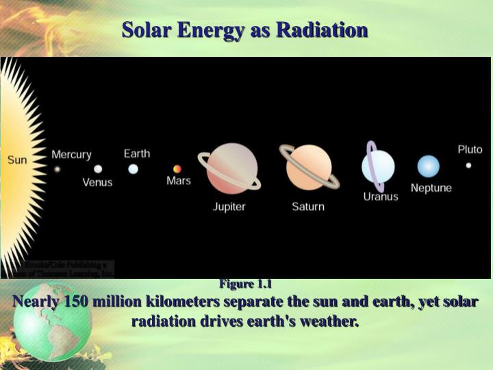 Solar Energy as Radiation
