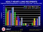 adult heart lung recipients induction immunosuppression transplants january 2000 december 2007
