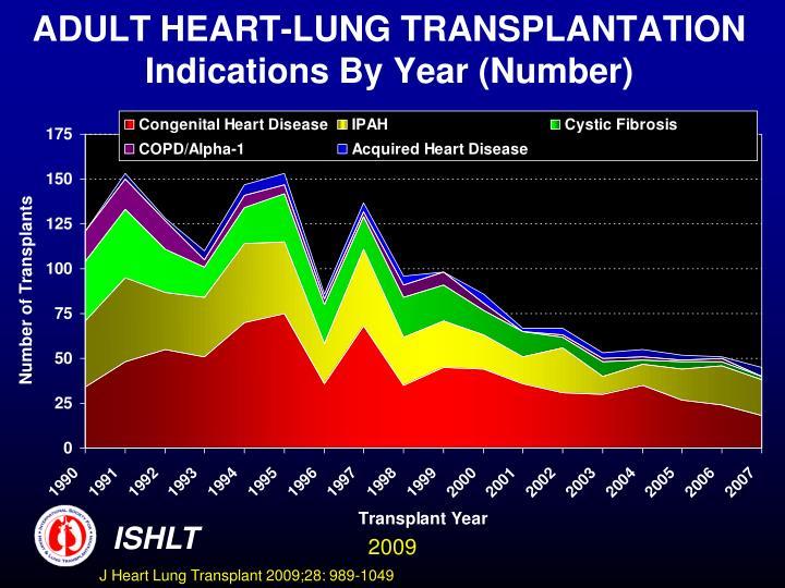 ADULT HEART-LUNG TRANSPLANTATION