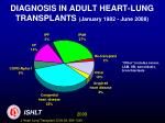 diagnosis in adult heart lung transplants january 1982 june 2008