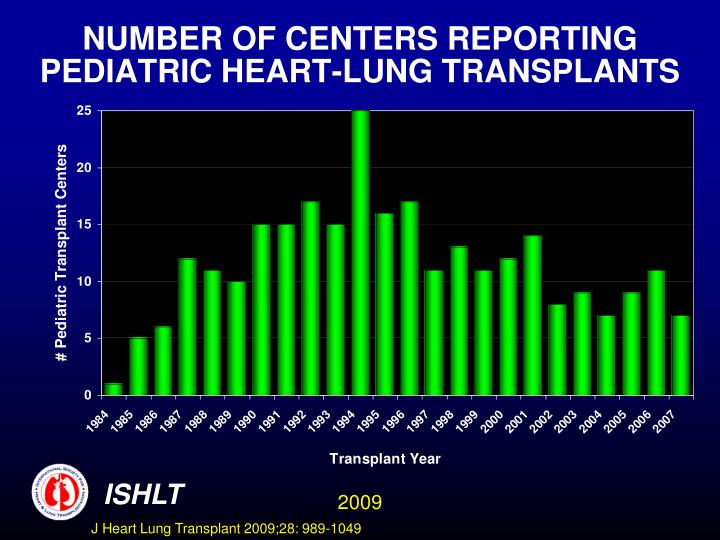 NUMBER OF CENTERS REPORTING