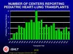 number of centers reporting pediatric heart lung transplants