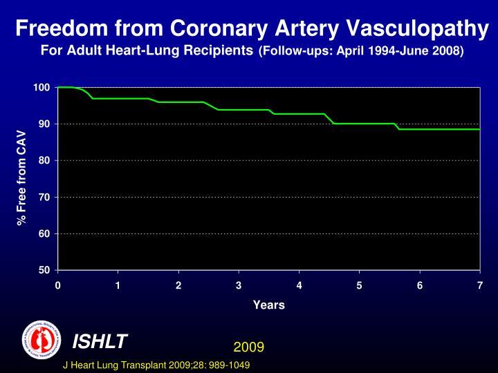 Freedom from Coronary Artery Vasculopathy