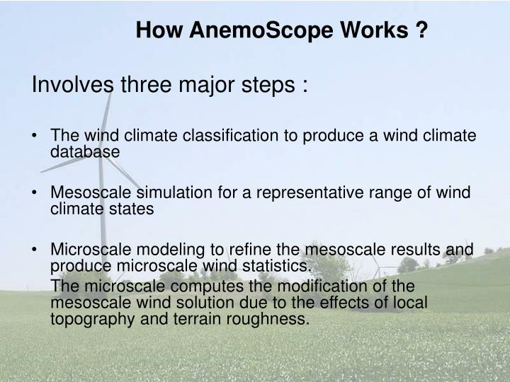 How AnemoScope Works ?