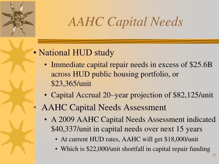 AAHC Capital Needs