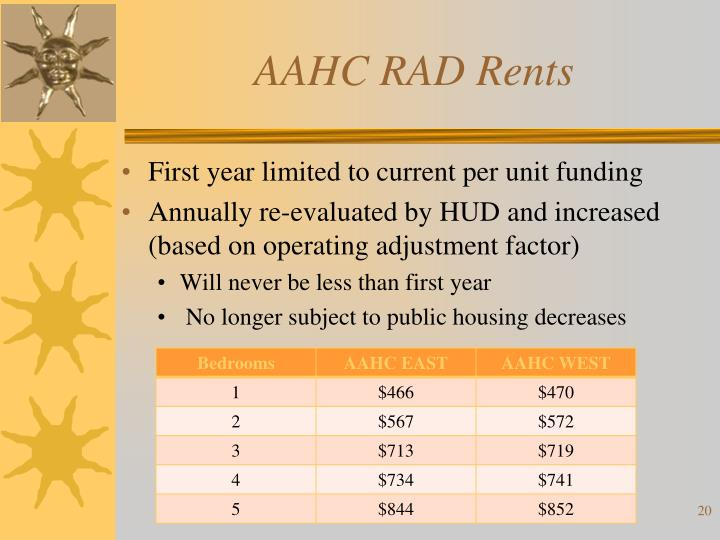 AAHC RAD Rents