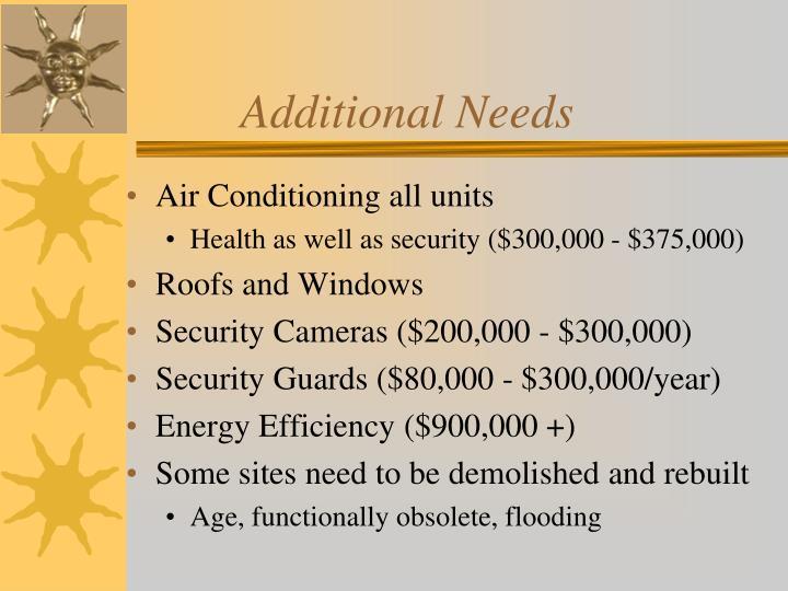 Additional Needs