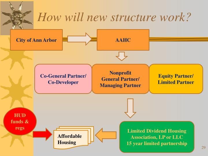 How will new structure work?