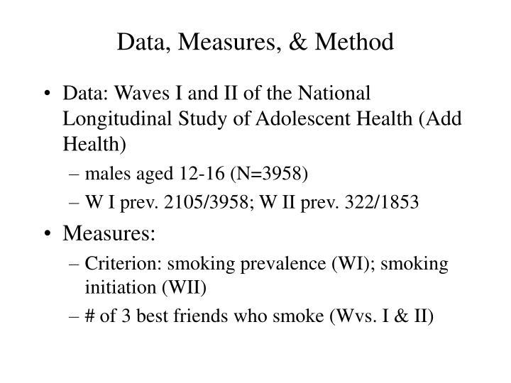 Data, Measures, & Method