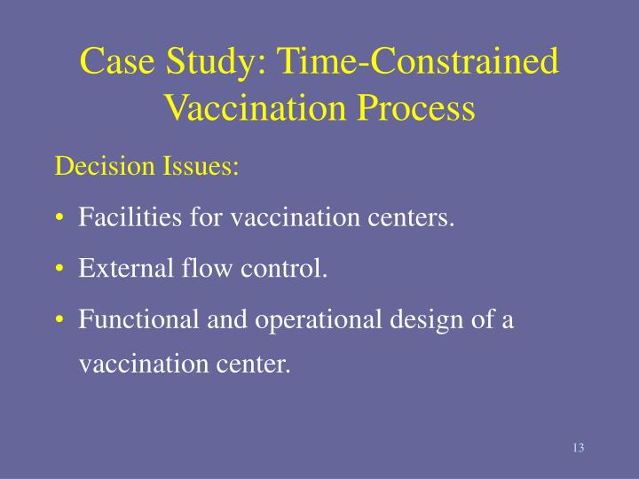 Case Study: Time-Constrained Vaccination Process