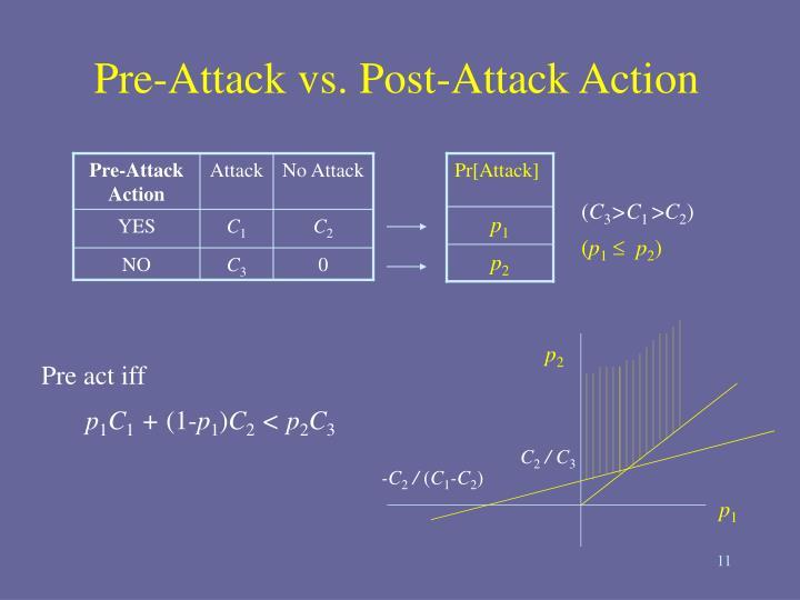 Pre-Attack Action