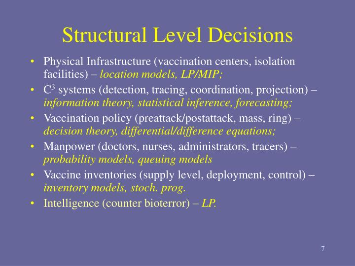 Structural Level Decisions