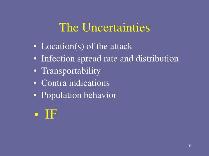 The Uncertainties