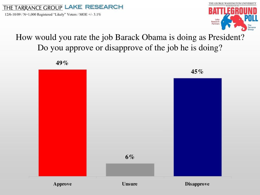 How would you rate the job Barack Obama is doing as President?              Do you approve or disapprove of the job he is doing?