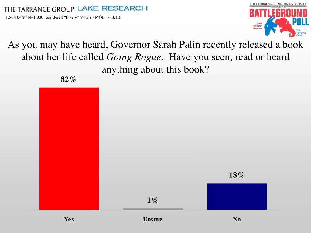 As you may have heard, Governor Sarah Palin recently released a book about her life called