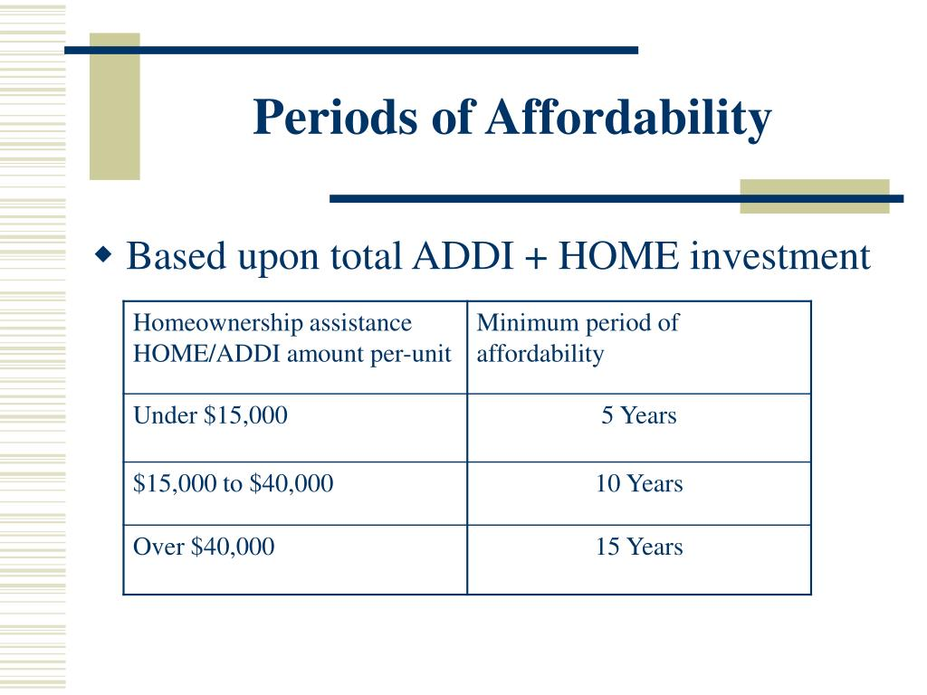 Periods of Affordability