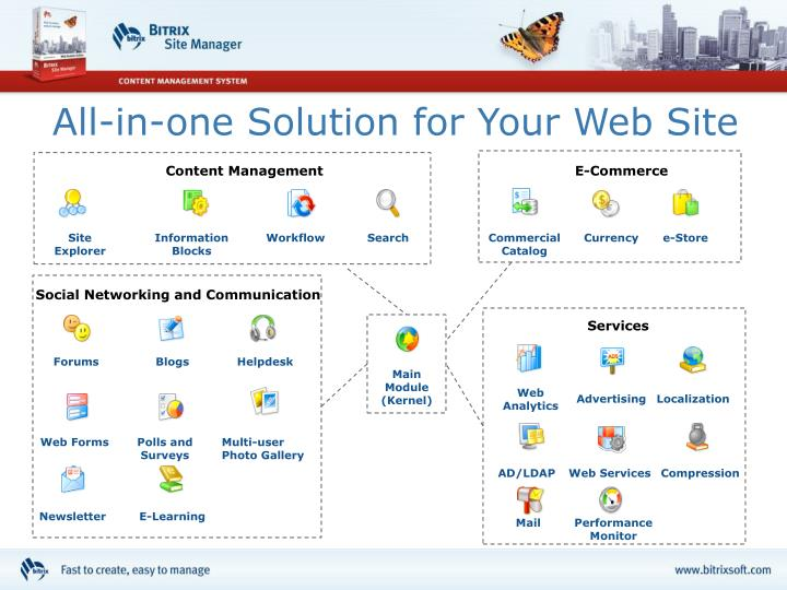 All-in-one Solution for Your Web Site