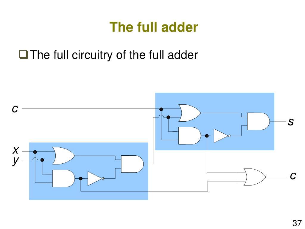 The full adder