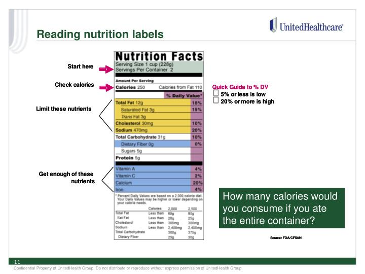 Reading nutrition labels