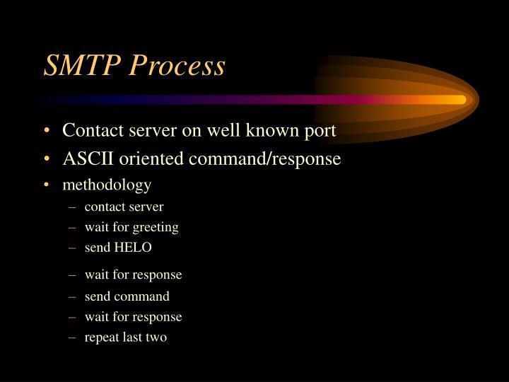 SMTP Process