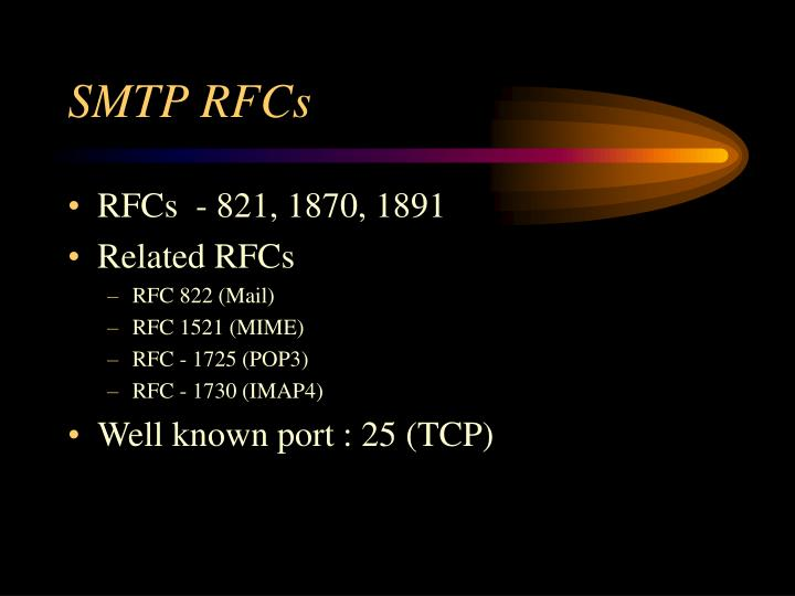 SMTP RFCs