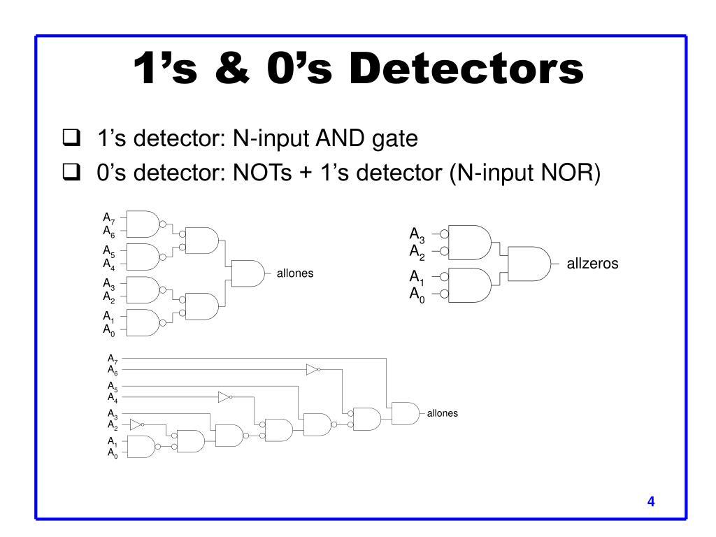 1's & 0's Detectors