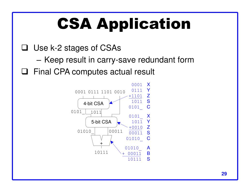 CSA Application