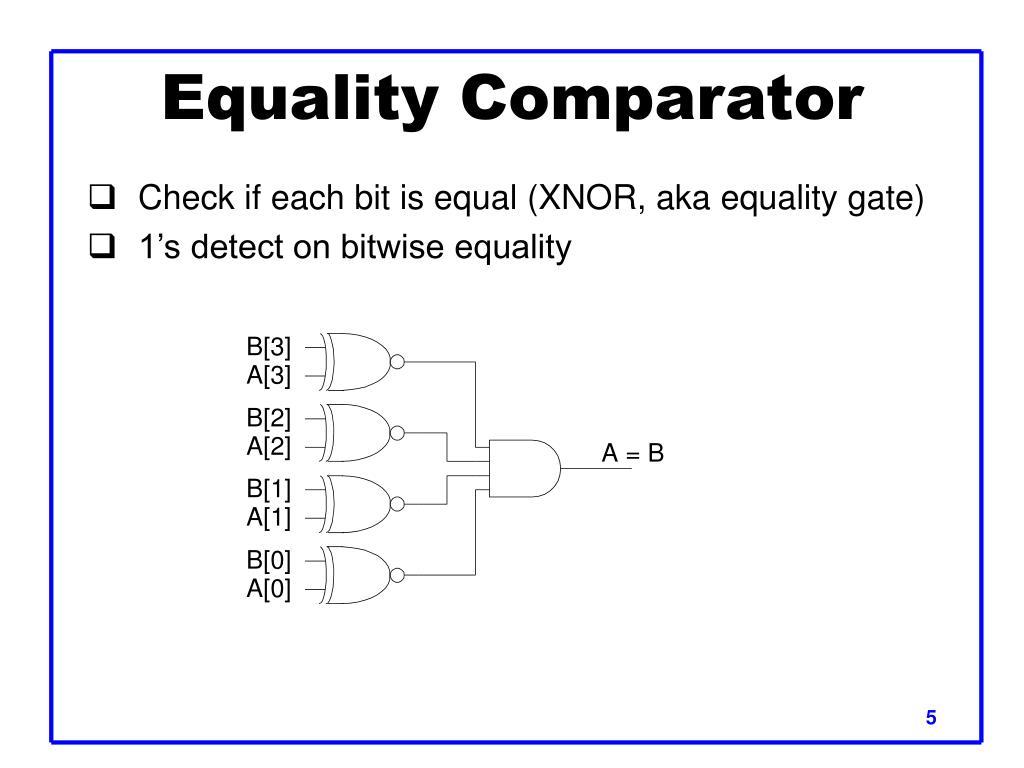 Equality Comparator