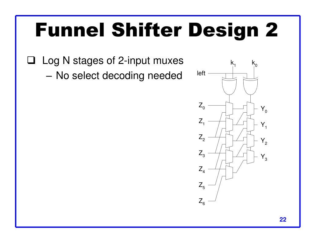 Funnel Shifter Design 2