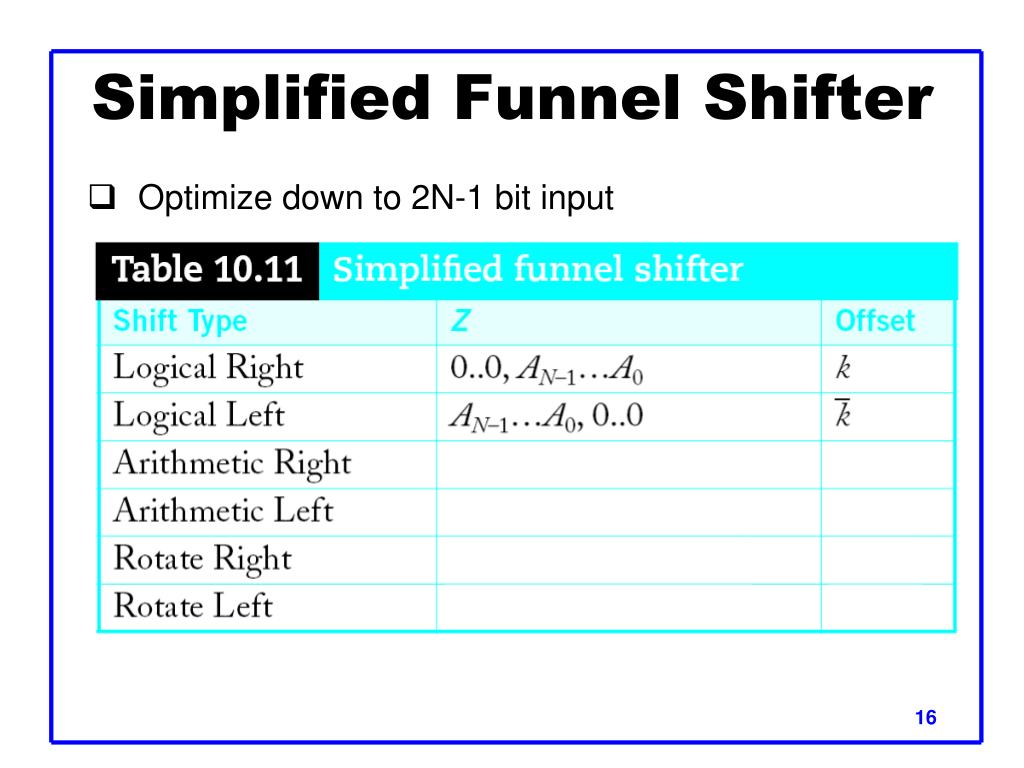 Simplified Funnel Shifter