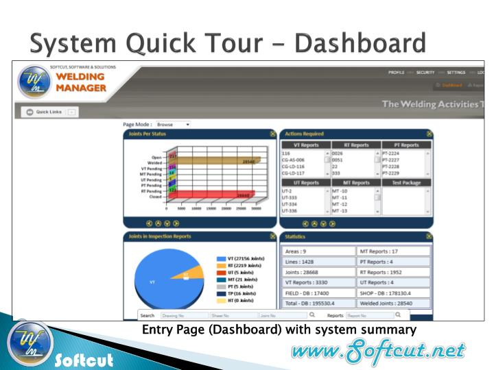System Quick Tour - Dashboard