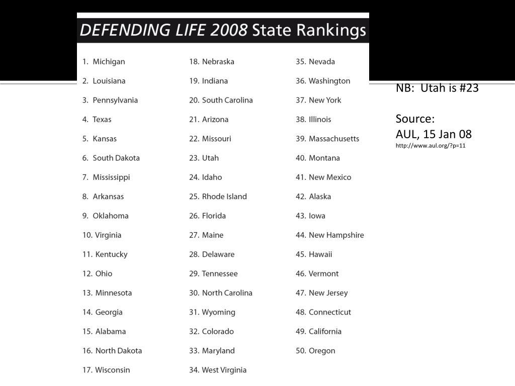 NB:  Utah is #23