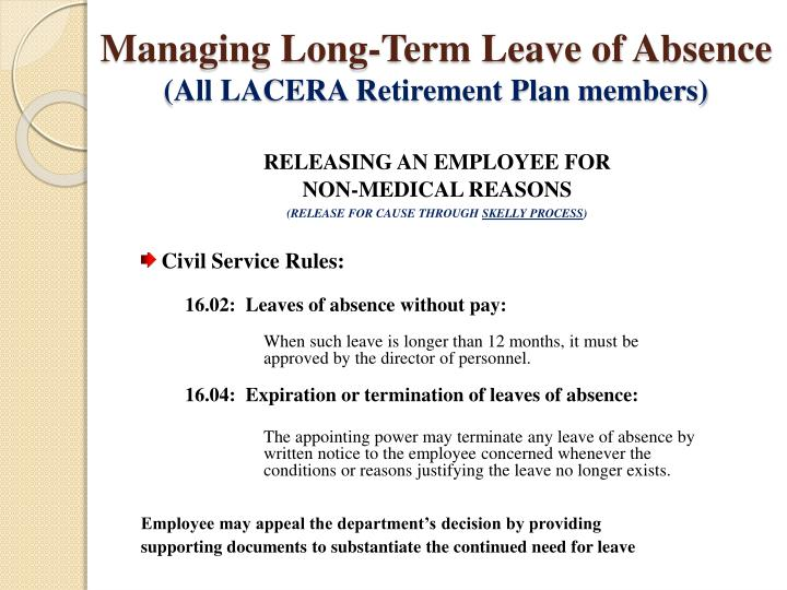Managing Long-Term Leave of Absence