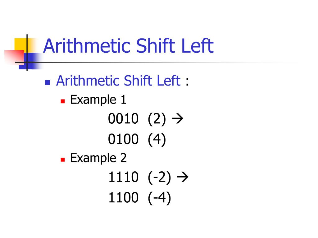 Arithmetic Shift Left