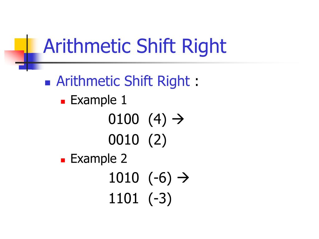 Arithmetic Shift Right