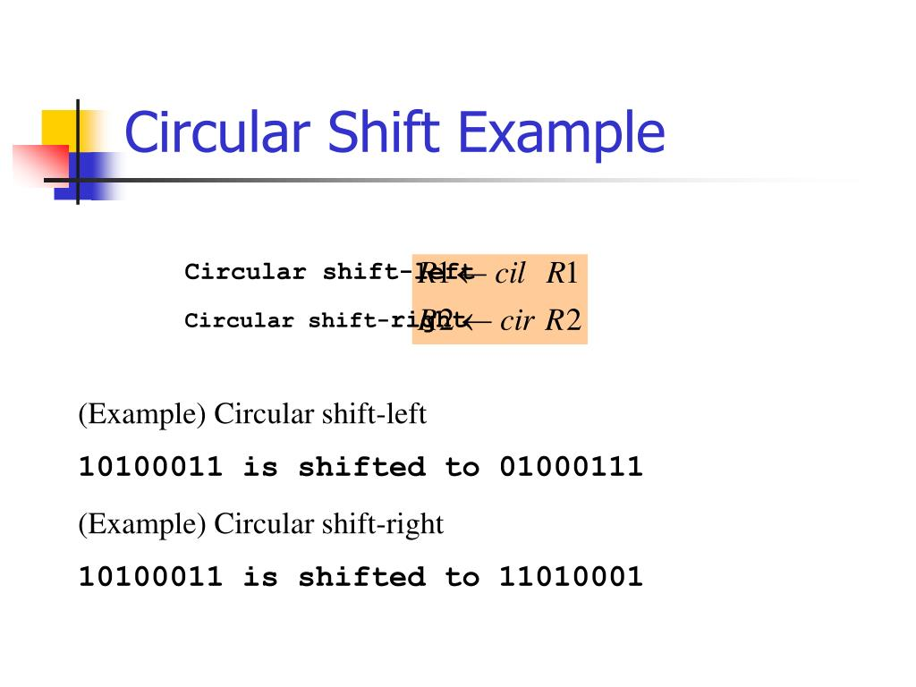 Circular Shift Example