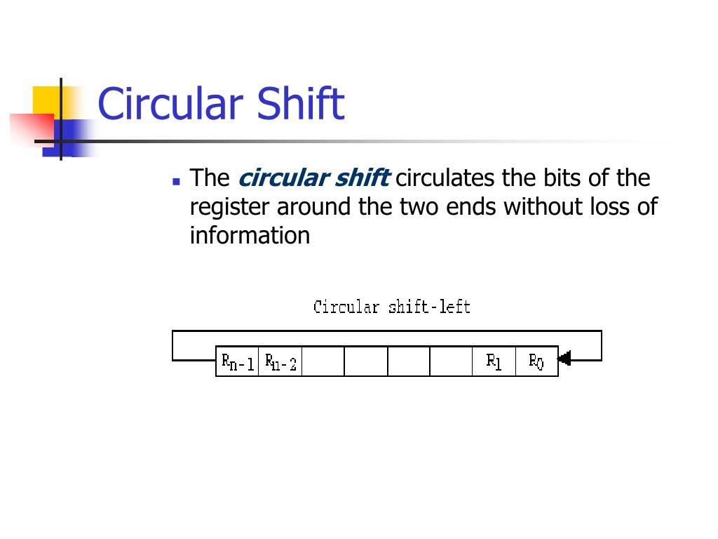 Circular Shift