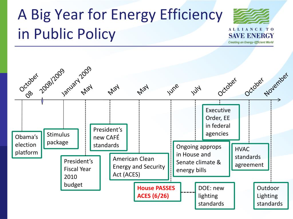 A Big Year for Energy Efficiency