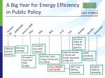 a big year for energy efficiency in public policy