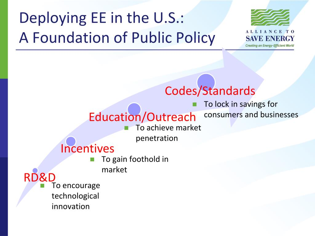 Deploying EE in the U.S.: