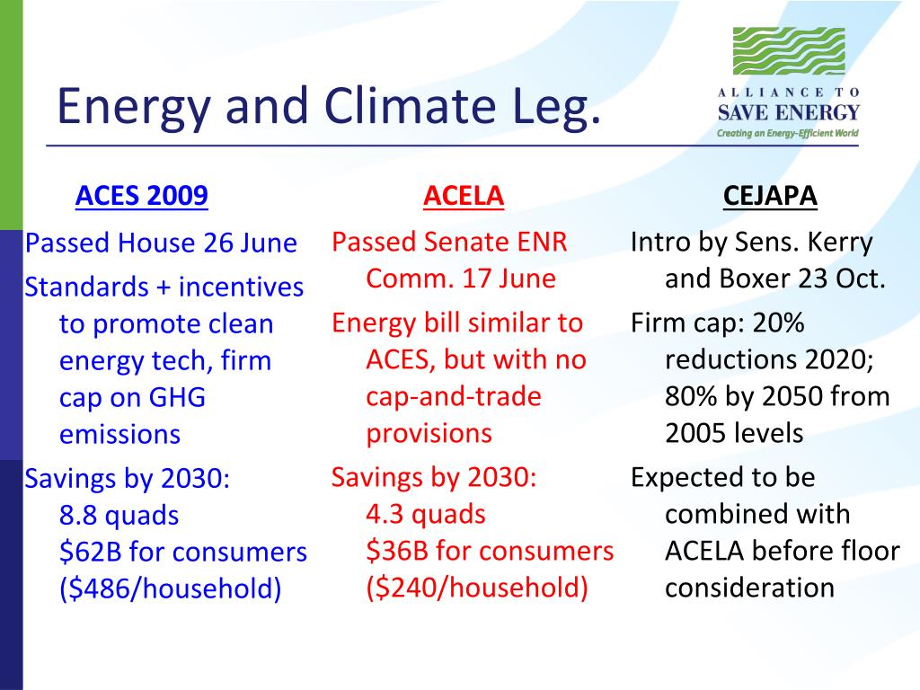 Energy and Climate Leg.