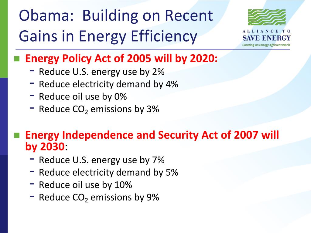 Obama:  Building on Recent Gains in Energy Efficiency