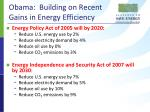 obama building on recent gains in energy efficiency