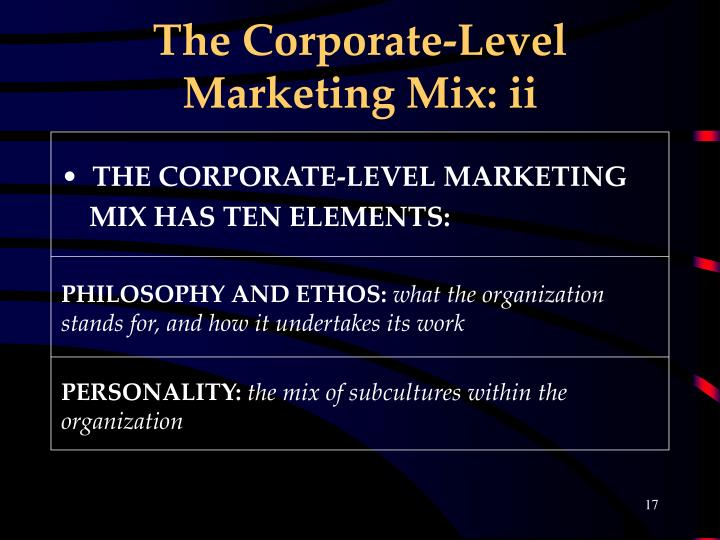 The Corporate-Level Marketing Mix: ii