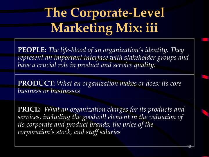 The Corporate-Level Marketing Mix: iii