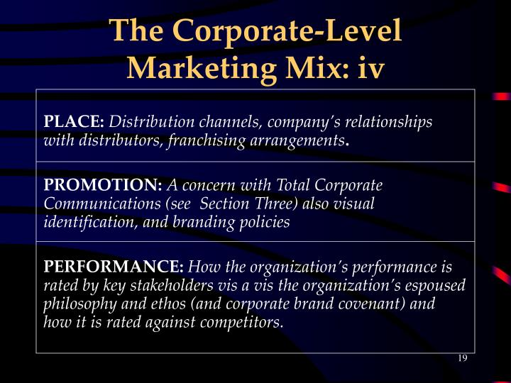 The Corporate-Level Marketing Mix: iv