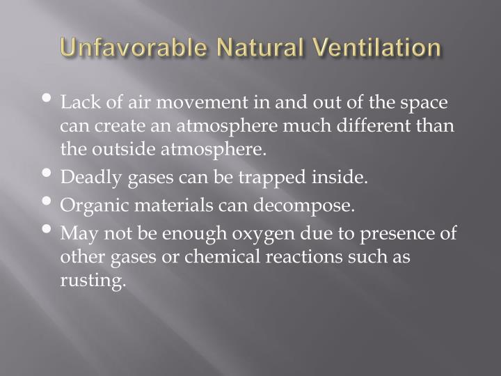 Unfavorable Natural Ventilation