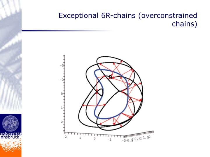 Exceptional 6R-chains (overconstrained  chains)